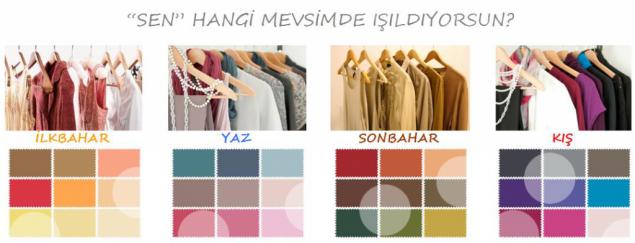 Kişisel Renk Analizi